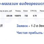 Настройка яндекс директ контекстной рекламы, Самара