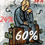 Инвестиции от 24 % в год с имущественной гарантией, Самара